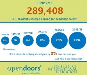 Web-Infographic-US-Students-Open-Doors-2014